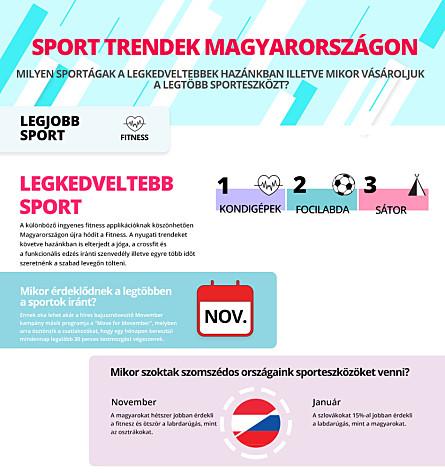 68fb611e97 Sport Trendek Európában - Kutatás - Hírek - marketinginfo ...